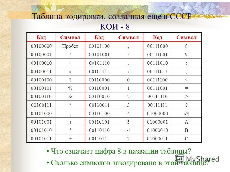 Таблица кодировки, созданная еще в СССР – КОИ - 8 КодСимволКодСимволКодСимвол 00100000Пробел00101100,001110008 00100001!00101001-001110019 0010001000101110.00111010: 00100011#00101111/00111011; 00100100$00110000000111100< 00100101%00110001100111001=