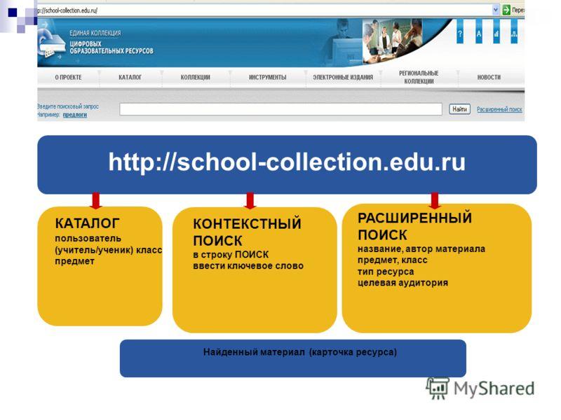 Найденный материал (карточка ресурса) http://school-collection.edu.ru КАТАЛОГ пользователь (учитель/ученик) класс предмет КОНТЕКСТНЫЙ ПОИСК в строку ПОИСК ввести ключевое слово РАСШИРЕННЫЙ ПОИСК название, автор материала предмет, класс тип ресурса це