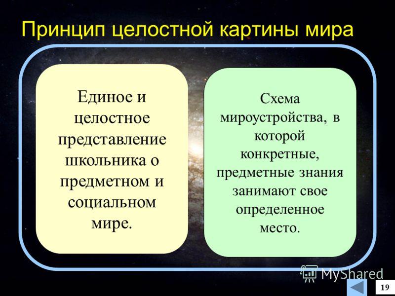 Принцип психологической комфортности Снятие всех стрессообразующих факторов учебного процесса. Снятие всех стрессообразующих факторов учебного процесса. Создание в учебном процессе стимулирующей творческую активность школьника атмосферы. Создание в у