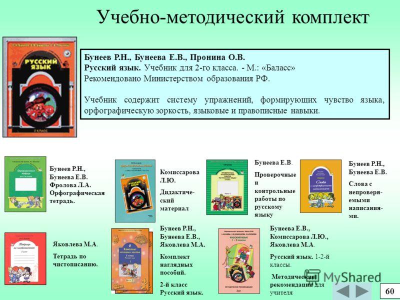 Пронина О.В. Русский язык