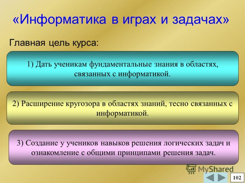 Руководитель авторского коллектива - Горячев Александр Владимирович 101