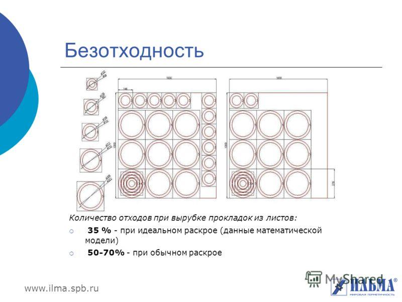 www.ilma.spb.ru Безотходность Количество отходов при вырубке прокладок из листов: 35 % - при идеальном раскрое (данные математической модели) 50-70% - при обычном раскрое