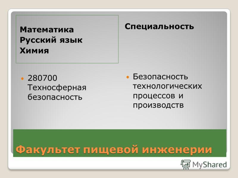 Математика Русский язык Химия Специальность 280700 Техносферная безопасность Безопасность технологических процессов и производств Факультет пищевой инженерии