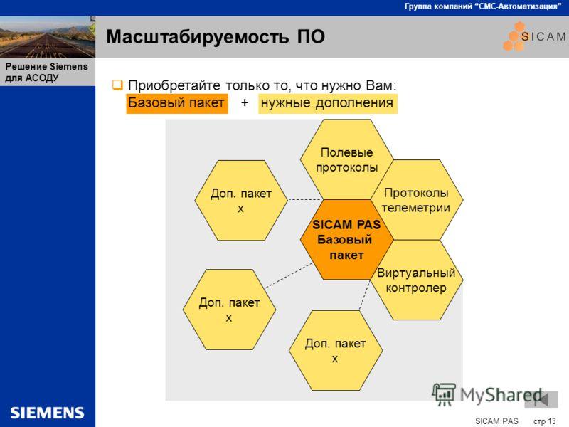 SICAM PAS стр 13 Группа компаний СМС-Автоматизация Решение Siemens для АСОДУ Масштабируемость ПО Полевые протоколы Протоколы телеметрии SICAM PAS Базовый пакет Виртуальный контролер Доп. пакет x Доп. пакет x Доп. пакет x Приобретайте только то, что н