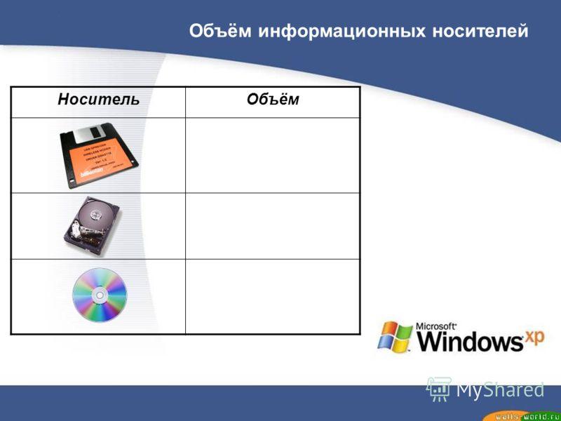 Объём информационных носителей НосительОбъём