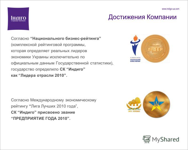 Достижения Компании Cогласно Национального бизнес-рейтинга (комплексной рейтинговой программы, которая определяет реальных лидеров экономики Украины исключительно по официальным данным Государственной статистики), государство определило СК Индиго как
