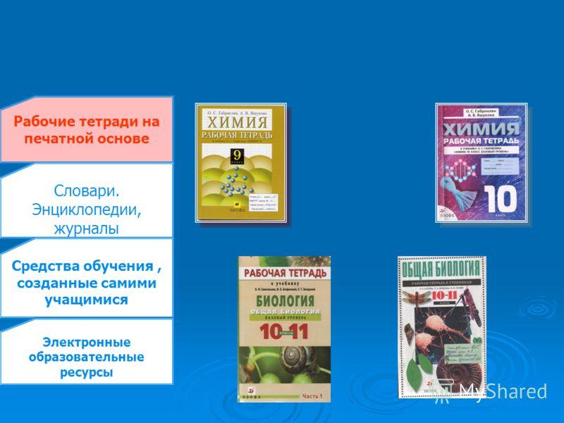 Рабочие тетради на печатной основе Словари. Энциклопедии, журналы Средства обучения, созданные самими учащимися Электронные образовательные ресурсы