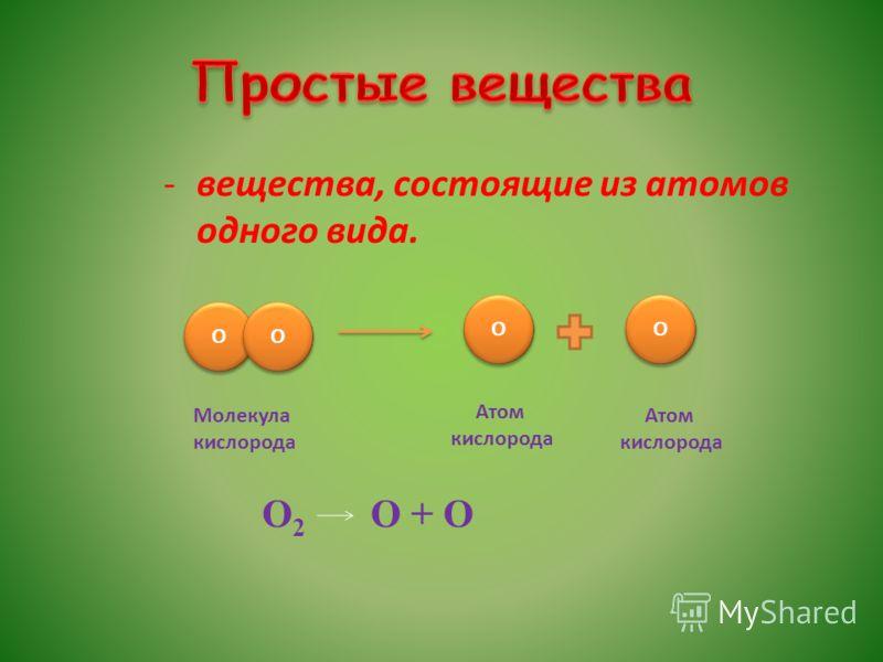 -вещества, состоящие из атомов одного вида. О 2 О + О О О О О Молекула кислорода О О Атом кислорода О О Атом кислорода