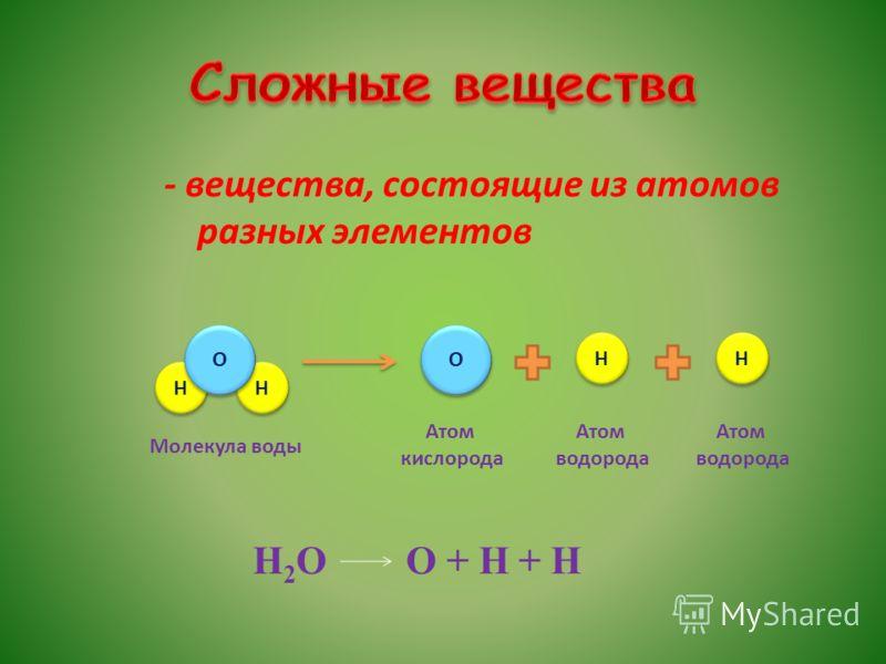 - вещества, состоящие из атомов разных элементов Н Н Н Н О О Молекула воды О О Атом кислорода Н Н Атом водорода Н Н Атом водорода Н 2 О О + Н + Н