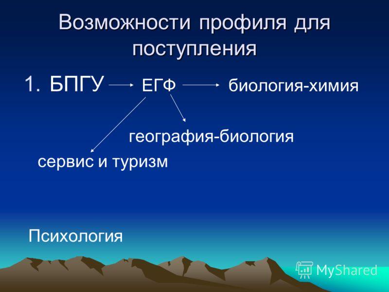 Возможности профиля для поступления 1.БПГУ ЕГФ биология-химия география-биология сервис и туризм Психология