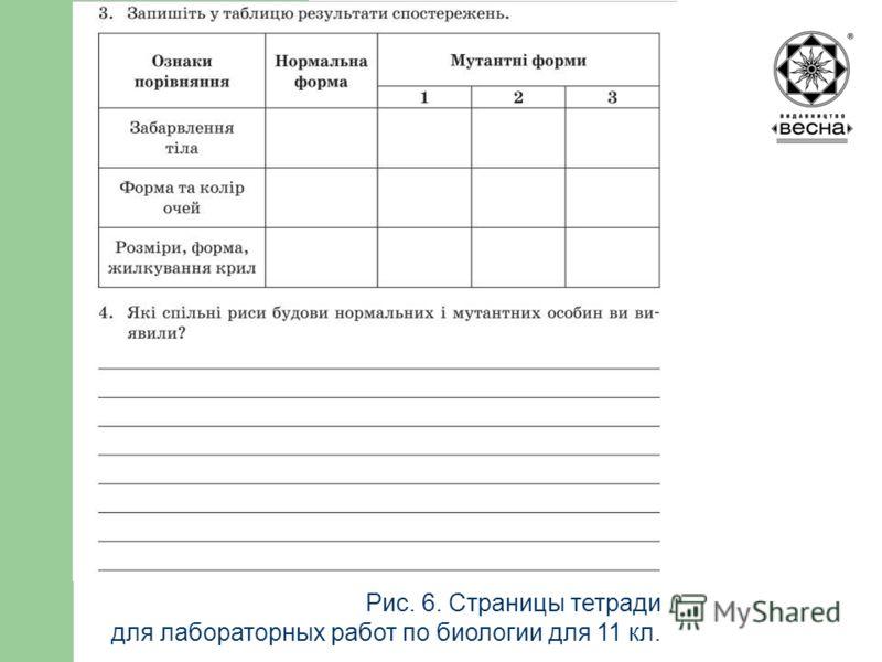 Структура посібника Рис. 6. Страницы тетради для лабораторных работ по биологии для 11 кл.