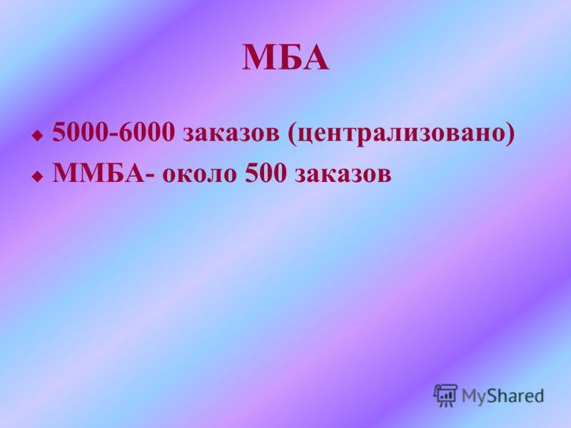 МБА u 5000-6000 заказов (централизовано) u ММБА- около 500 заказов