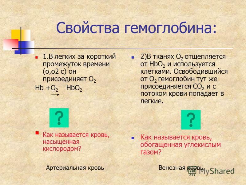 Свойства гемоглобина: 1.В легких за короткий промежуток времени (о,о2 с) он присоединяет О 2 Hb +O 2 HbO 2 Как называется кровь, насыщенная кислородом? 2)В тканях О 2 отщепляется от HbO 2 и используется клетками. Освободившийся от О 2 гемоглобин тут