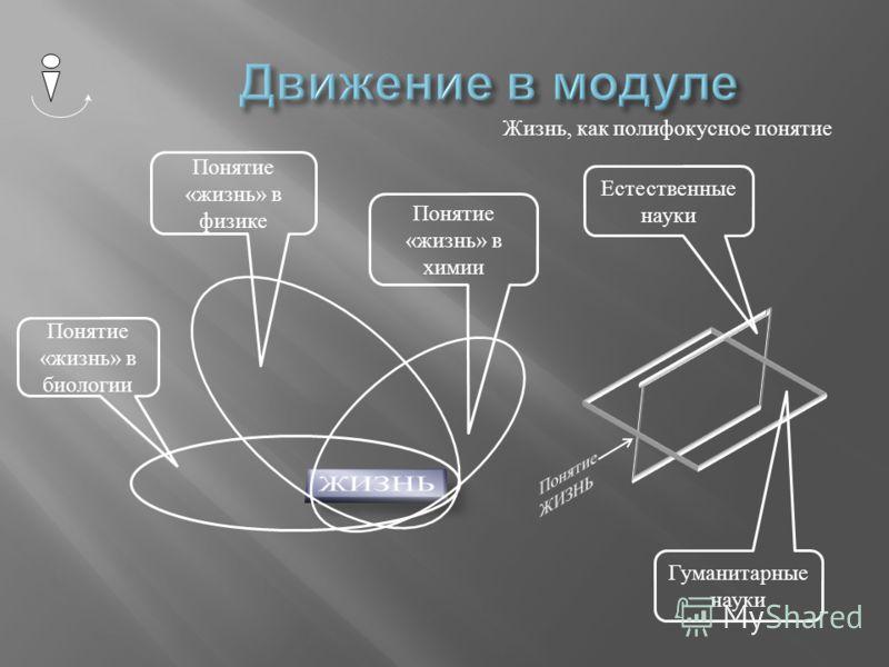 Жизнь, как полифокусное понятие Понятие «жизнь» в физике Понятие «жизнь» в биологии Понятие «жизнь» в химии Естественные науки Гуманитарные науки