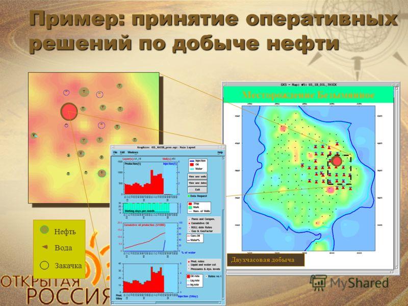 Аналитические срезы на картах Космический снимок Тематическая карта Данные по природным ресурсам