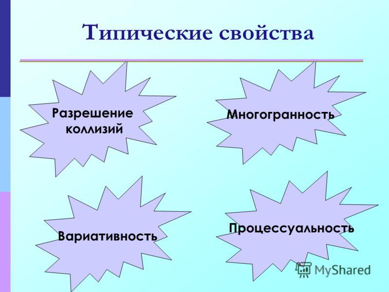 Типические свойства Вариативность Разрешение коллизий Процессуальность Многогранность