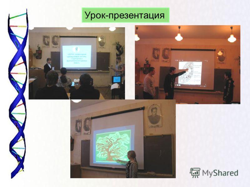 Урок-презентация