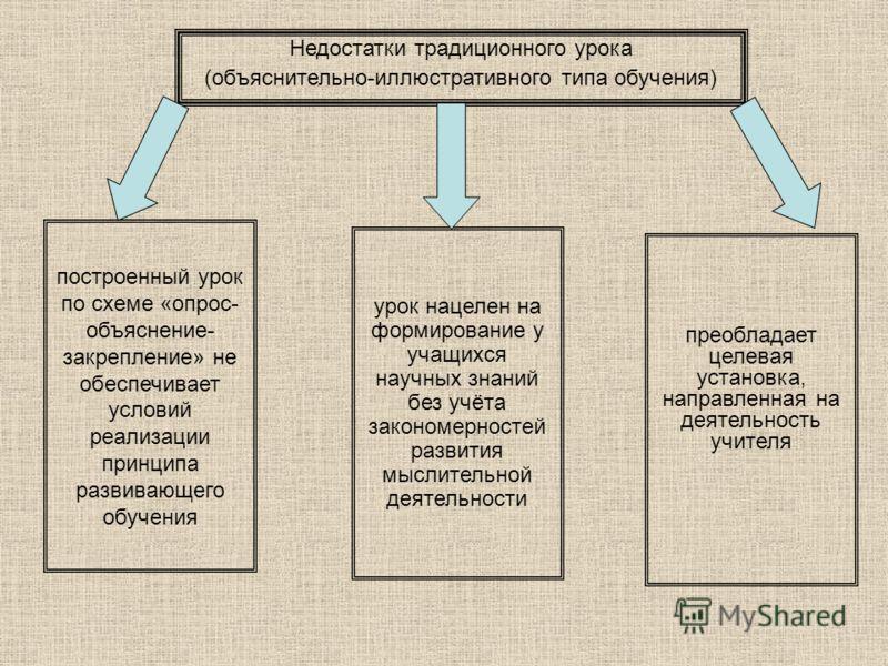 Недостатки традиционного урока (объяснительно-иллюстративного типа обучения) построенный урок по схеме «опрос- объяснение- закрепление» не обеспечивает условий реализации принципа развивающего обучения урок нацелен на формирование у учащихся научных
