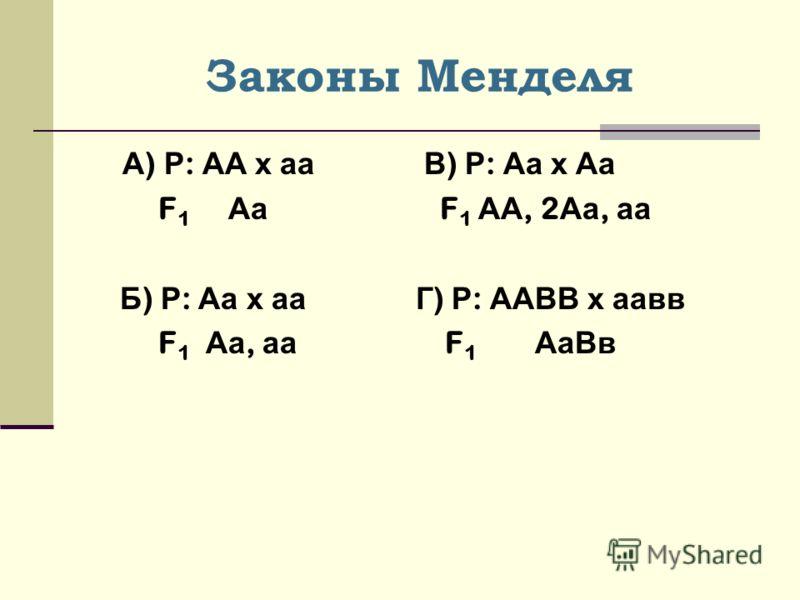 Законы Менделя А ) Р : АА х аа В ) Р : Аа х Аа F 1 Аа F 1 АА, 2 Аа, аа Б ) Р : Аа х аа Г ) Р : ААВВ х аавв F 1 Аа, аа F 1 АаВв