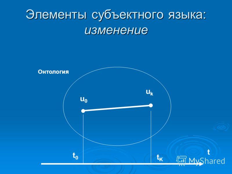 Элементы субъектного языка: изменение Онтология u0u0 ukuk t t0t0 tKtK