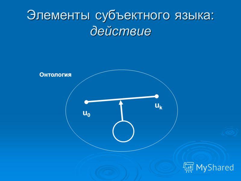 Элементы субъектного языка: действие Онтология u0u0 ukuk