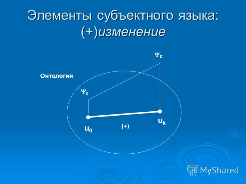 Элементы субъектного языка: (+)изменение Онтология u0u0 ukuk (+)