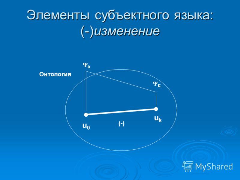 Элементы субъектного языка: (-)изменение Онтология u0u0 ukuk (-)