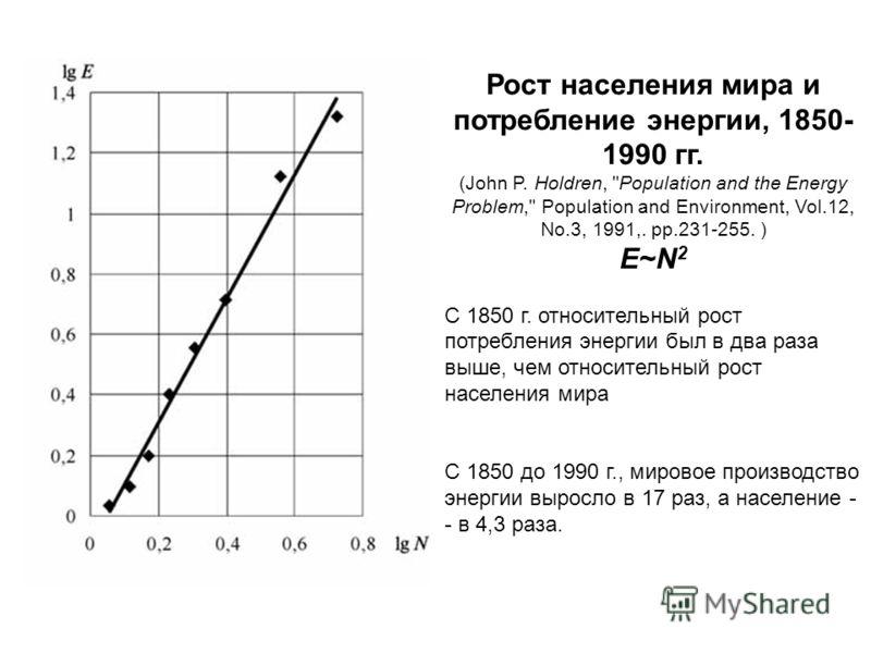 Рост населения мира и потребление энергии, 1850- 1990 гг. (John P. Holdren,