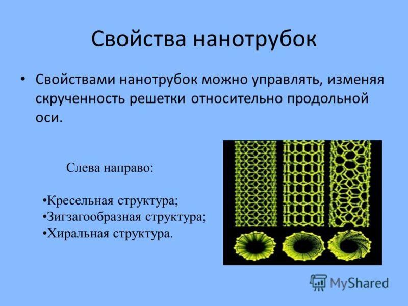 Свойства нанотрубок Свойствами нанотрубок можно управлять, изменяя скрученность решетки относительно продольной оси. Слева направо: Кресельная структура; Зигзагообразная структура; Хиральная структура.