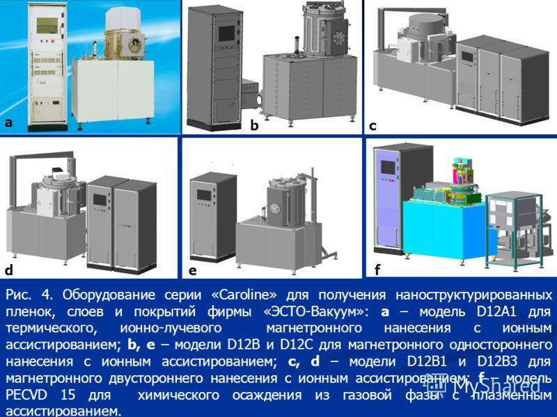 а bc def Рис. 4. Оборудование серии «Caroline» для получения наноструктурированных пленок, слоев и покрытий фирмы «ЭСТО-Вакуум»: a – модель D12A1 для термического, ионно-лучевого магнетронного нанесения с ионным ассистированием; b, e – модели D12B и