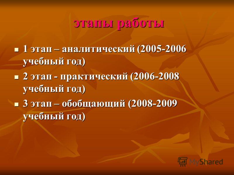 этапы работы 1 этап – аналитический (2005-2006 учебный год) 2 этап - практический (2006-2008 учебный год) 3 этап – обобщающий (2008-2009 учебный год)