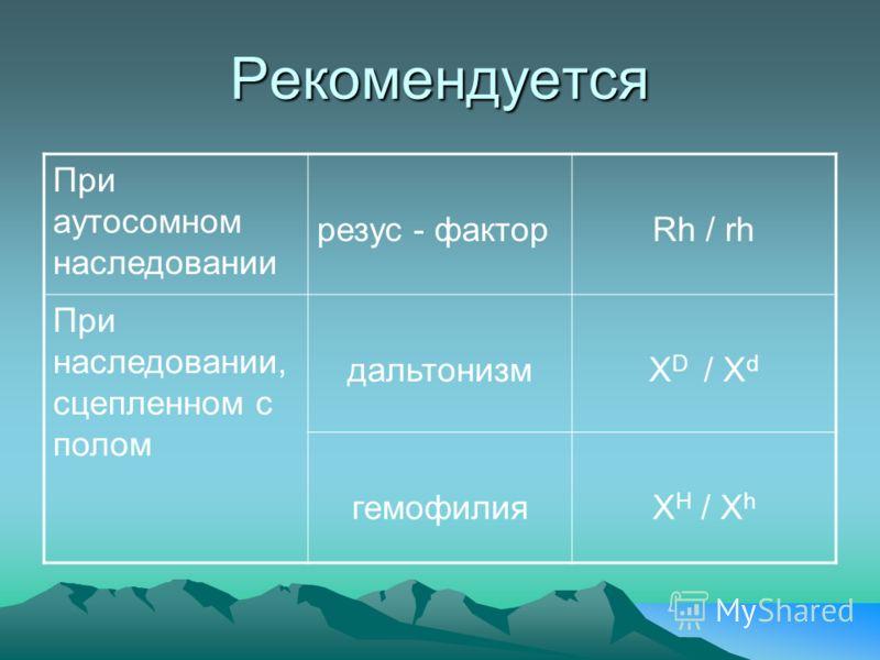 Рекомендуется При аутосомном наследовании резус - факторRh / rh При наследовании, сцепленном с полом дальтонизмX D / X d гемофилияX H / X h
