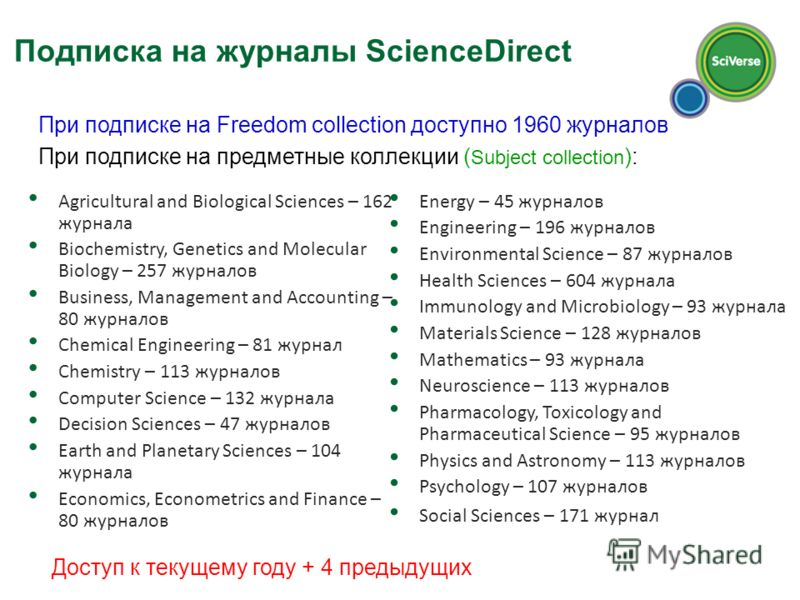 Подписка на журналы ScienceDirect Agricultural and Biological Sciences – 162 журнала Biochemistry, Genetics and Molecular Biology – 257 журналов Business, Management and Accounting – 80 журналов Chemical Engineering – 81 журнал Chemistry – 113 журнал