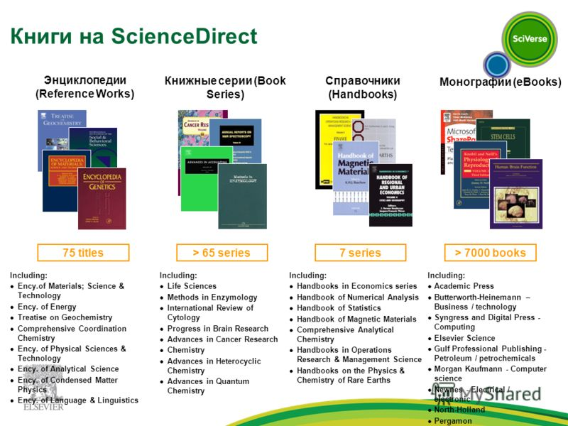 Энциклопедии (Reference Works) Книжные серии (Book Series) Справочники (Handbooks) Including: Ency.of Materials; Science & Technology Ency. of Energy Treatise on Geochemistry Comprehensive Coordination Chemistry Ency. of Physical Sciences & Technolog