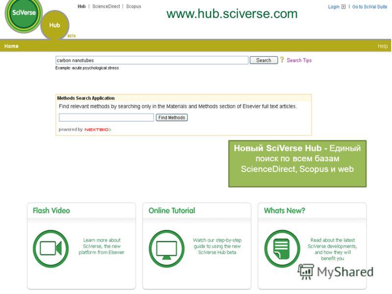Новый SciVerse Hub - Единый поиск по всем базам ScienceDirect, Scopus и web www.hub.sciverse.com
