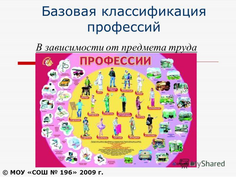 Базовая классификация профессий В зависимости от предмета труда © МОУ «СОШ 196» 2009 г.