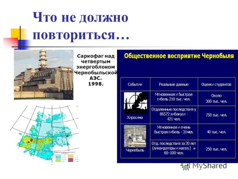 Что не должно повториться… Саркофаг над четвертым энергоблоком Чернобыльской АЭС. 1998.