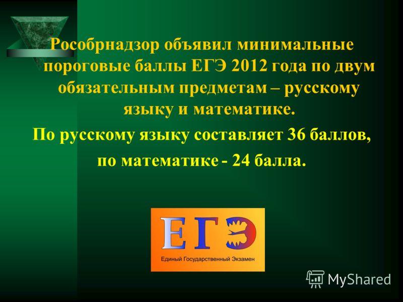 Рособрнадзор объявил минимальные пороговые баллы ЕГЭ 2012 года по двум обязательным предметам – русскому языку и математике. По русскому языку составляет 36 баллов, по математике - 24 балла.