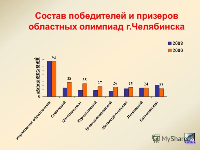 Состав победителей и призеров областных олимпиад г.Челябинска