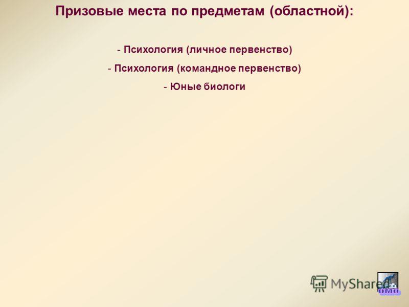 Призовые места по предметам (областной): - Психология (личное первенство) - Психология (командное первенство) - Юные биологи