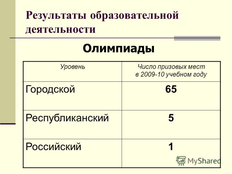 Результаты образовательной деятельности Олимпиады УровеньЧисло призовых мест в 2009-10 учебном году Городской65 Республиканский5 Российский1