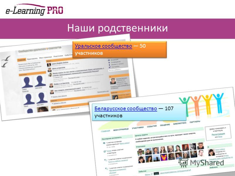 Наши родственники Уральское сообществоУральское сообщество 50 участников Уральское сообществоУральское сообщество 50 участников Беларусское сообществоБеларусское сообщество 107 участников Беларусское сообществоБеларусское сообщество 107 участников