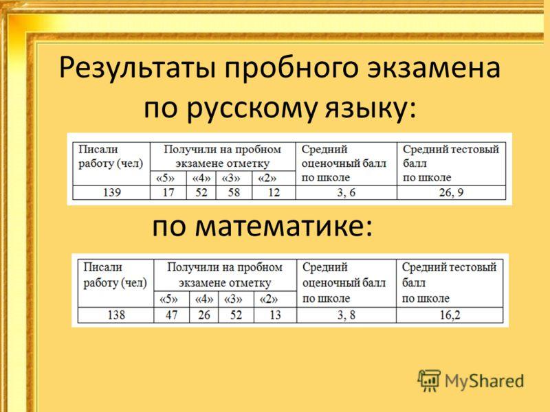 Результаты пробного экзамена по русскому языку: по математике: