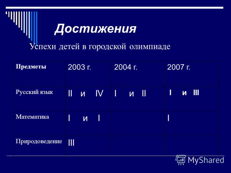 Достижения Успехи детей в городской олимпиаде Предметы 2003 г.2004 г.2007 г. Русский язык II и IVI и II I и III Математика I и II Природоведение III