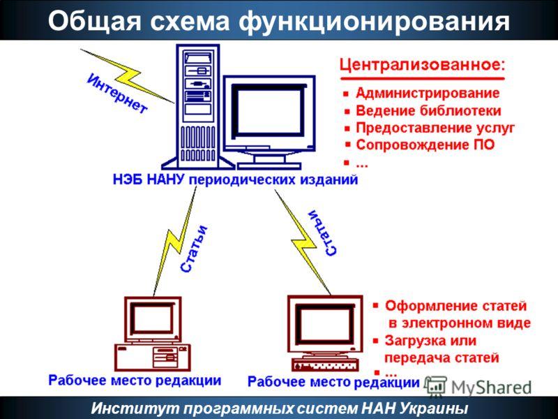 Общая схема функционирования Институт программных систем НАН Украины