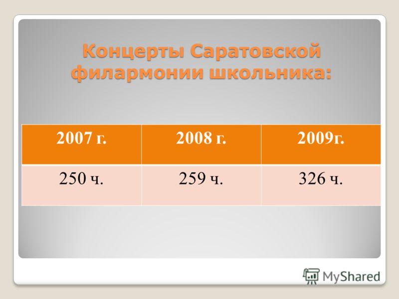 Концерты Саратовской филармонии школьника: 2007 г.2008 г.2009г. 250 ч.259 ч.326 ч.