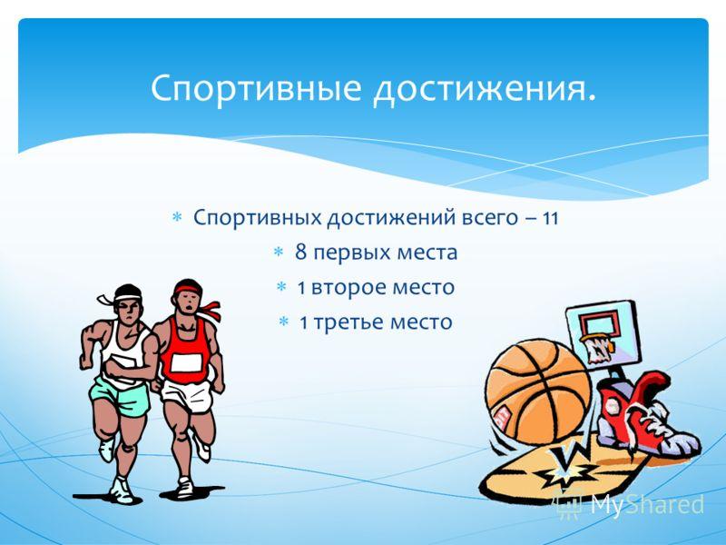 Спортивных достижений всего – 11 8 первых места 1 второе место 1 третье место Спортивные достижения.