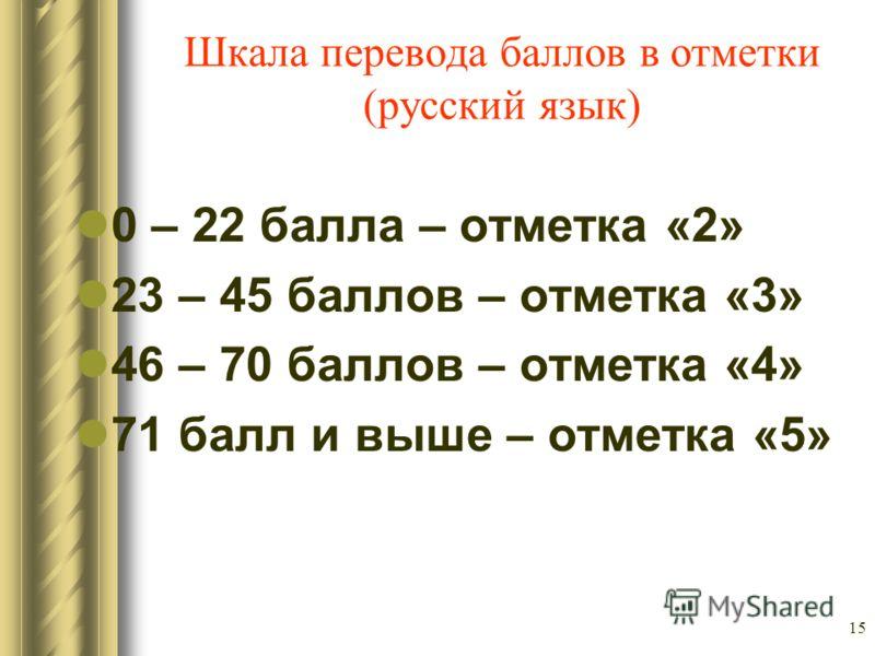 15 Шкала перевода баллов в отметки (русский язык) 0 – 22 балла – отметка «2» 23 – 45 баллов – отметка «3» 46 – 70 баллов – отметка «4» 71 балл и выше – отметка «5»