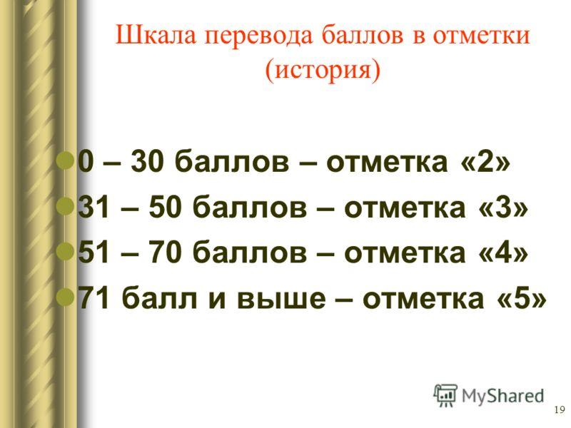 19 Шкала перевода баллов в отметки (история) 0 – 30 баллов – отметка «2» 31 – 50 баллов – отметка «3» 51 – 70 баллов – отметка «4» 71 балл и выше – отметка «5»
