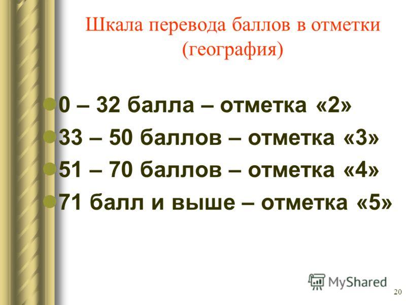 20 Шкала перевода баллов в отметки (география) 0 – 32 балла – отметка «2» 33 – 50 баллов – отметка «3» 51 – 70 баллов – отметка «4» 71 балл и выше – отметка «5»